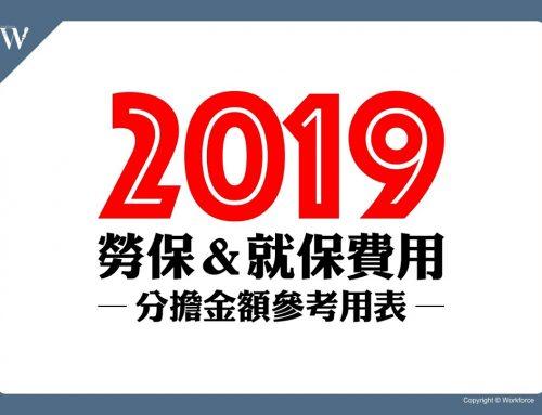 2019年勞保及就保費用分擔金額參考用表
