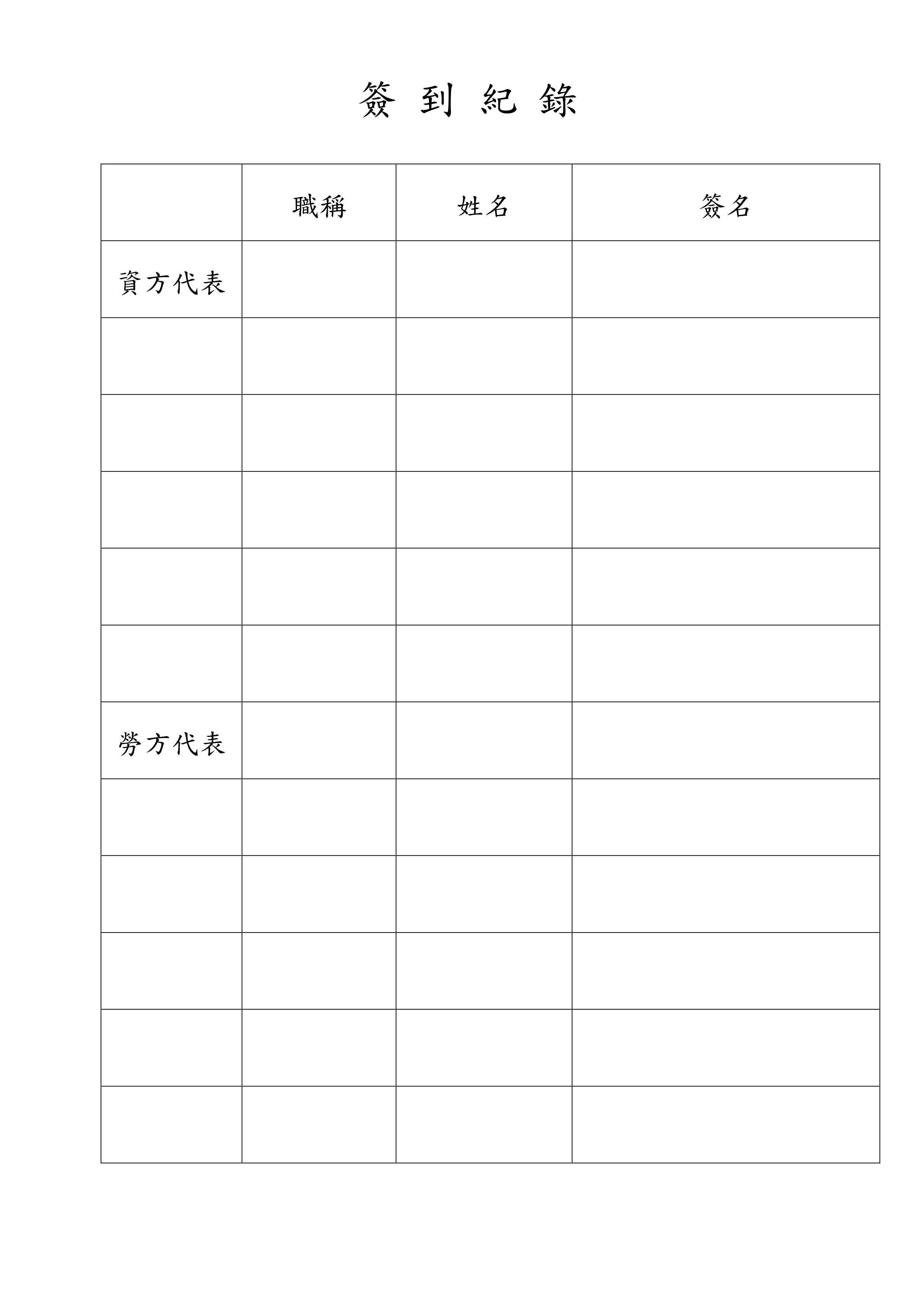 事業單位大量解僱計畫書自治協商範本-2
