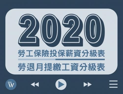 2020年勞工保險投保薪資分級表及勞退月提繳工資分級表