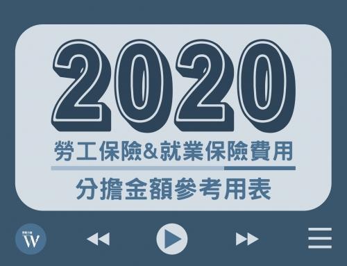 2020年勞保及就保費用分擔金額參考用表