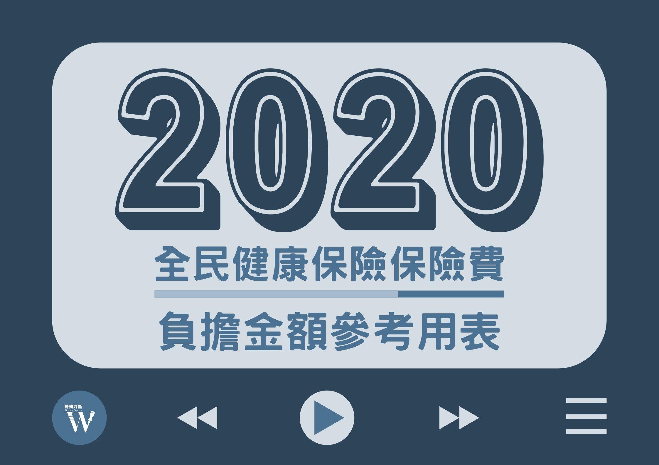 2020年全民健康保險保險費負擔金額參考用表