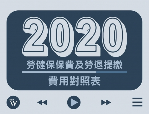 2020年勞健保保費及勞退提繳費用對照表