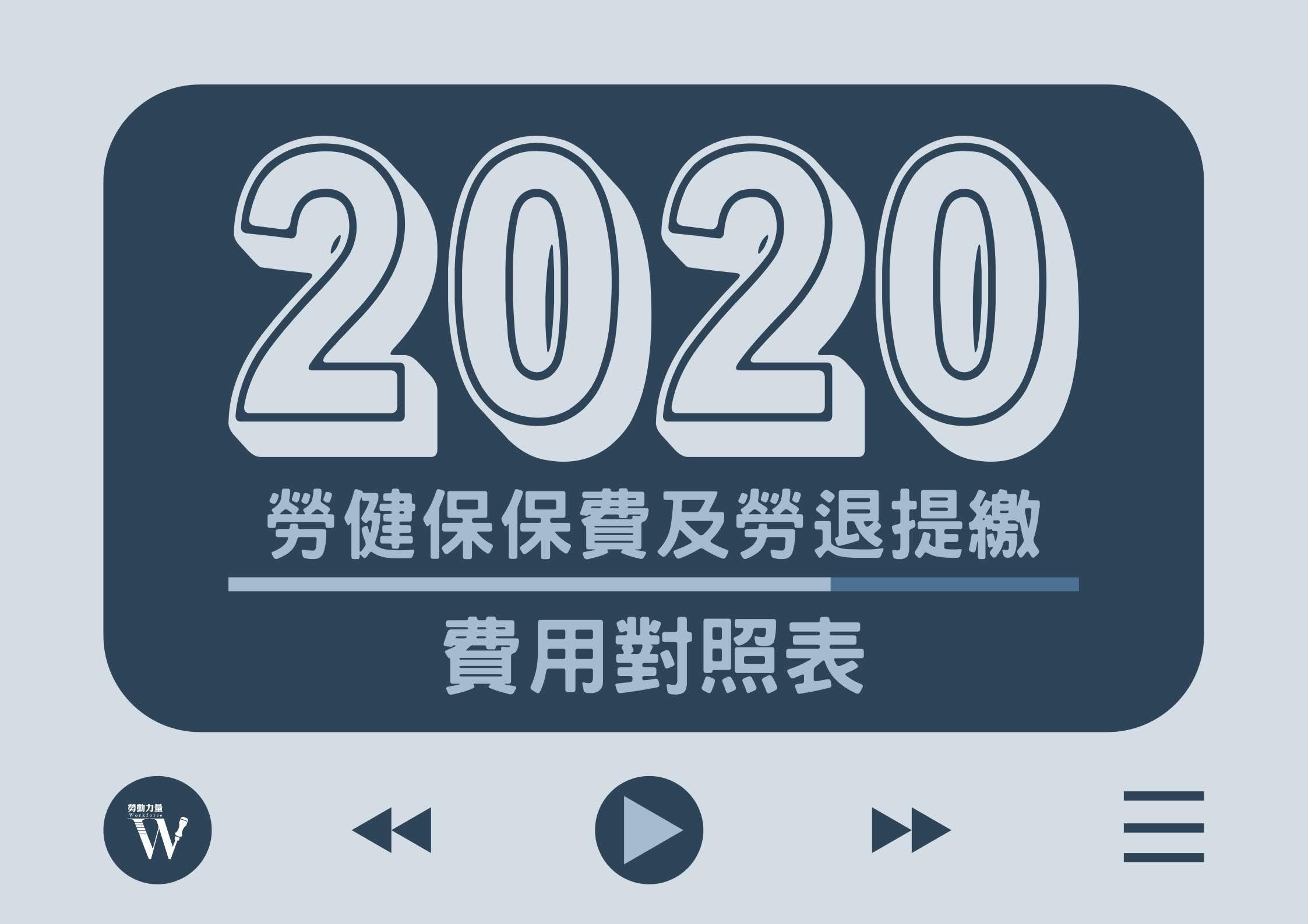 2020年(109年)勞健保保費及勞退提繳費用對照表首圖
