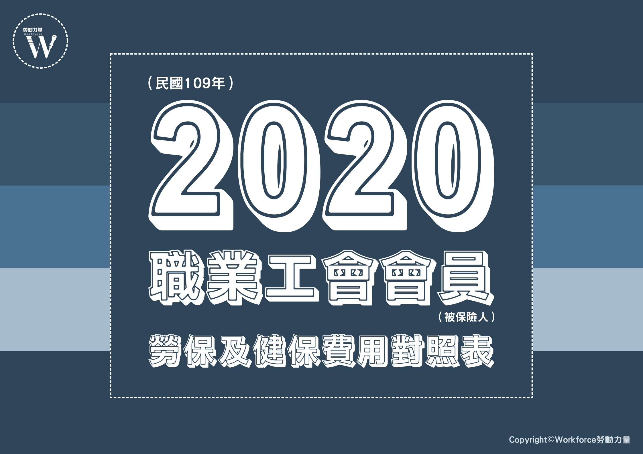 2020年(民國109年)職業工會會員(被保險人)勞保及健保費用對照表